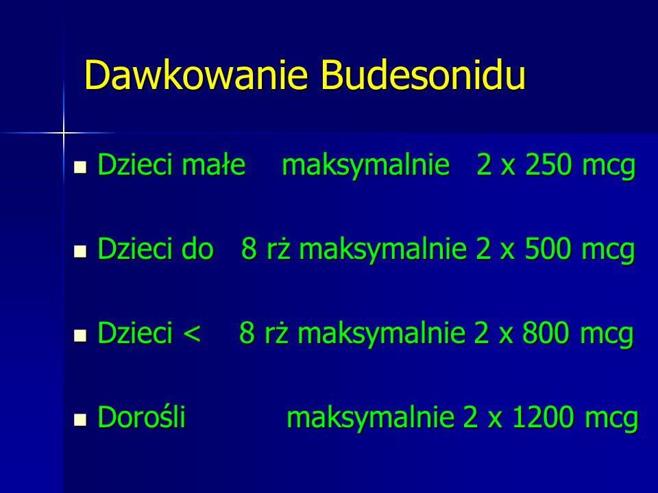 Dawkowanie Budesonidu Dzieci małe maksymalnie 2 x 250 mcg Dzieci małe maksymalnie 2 x 250 mcg Dzieci do 8 rż maksymalnie 2 x 500 mcg Dzieci do 8 rż ma