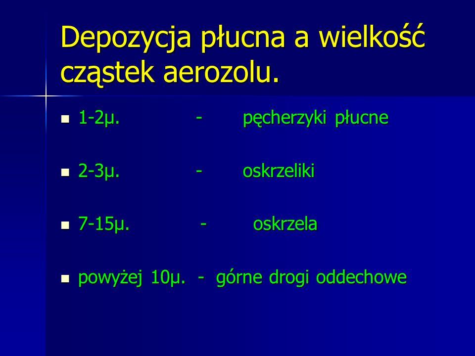 Depozycja płucna a wielkość cząstek aerozolu. 1-2µ. - pęcherzyki płucne 1-2µ. - pęcherzyki płucne 2-3µ. - oskrzeliki 2-3µ. - oskrzeliki 7-15µ. - oskrz
