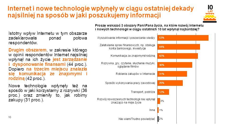 10 Orange Restricted Internet i nowe technologie wpłynęły w ciągu ostatniej dekady najsilniej na sposób w jaki poszukujemy informacji Istotny wpływ Internetu w tym obszarze zadeklarowała ponad połowa respondentów.