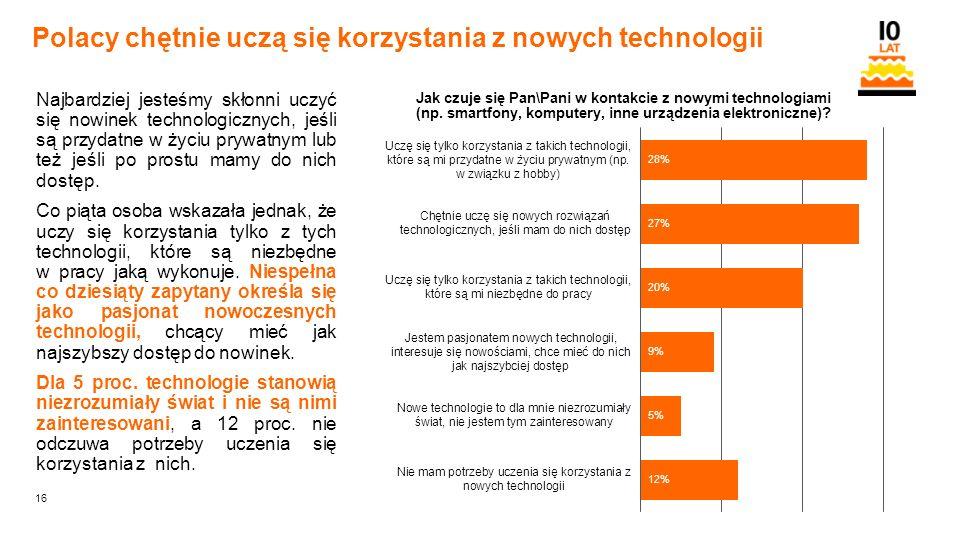 16 Orange Restricted Polacy chętnie uczą się korzystania z nowych technologii Najbardziej jesteśmy skłonni uczyć się nowinek technologicznych, jeśli są przydatne w życiu prywatnym lub też jeśli po prostu mamy do nich dostęp.