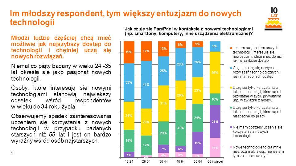18 Orange Restricted Im młodszy respondent, tym większy entuzjazm do nowych technologii Młodzi ludzie częściej chcą mieć możliwie jak najszybszy dostęp do technologii i chętniej uczą się nowych rozwiązań.