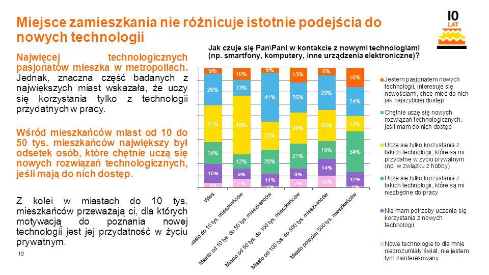 19 Orange Restricted Najwięcej technologicznych pasjonatów mieszka w metropoliach.