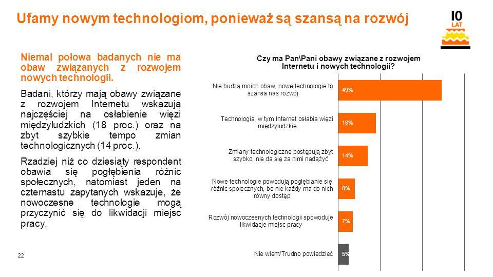 22 Orange Restricted Ufamy nowym technologiom, ponieważ są szansą na rozwój Niemal połowa badanych nie ma obaw związanych z rozwojem nowych technologii.