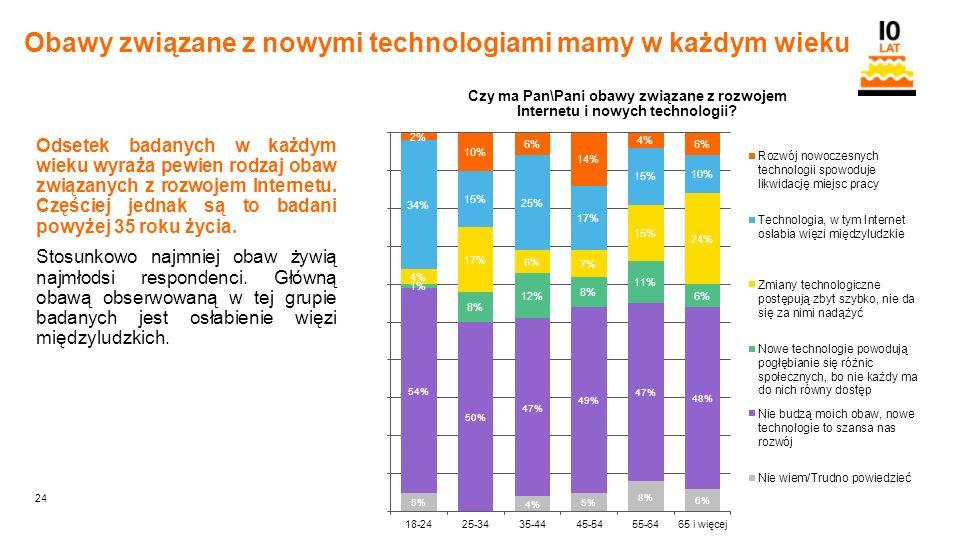 24 Orange Restricted Odsetek badanych w każdym wieku wyraża pewien rodzaj obaw związanych z rozwojem Internetu.