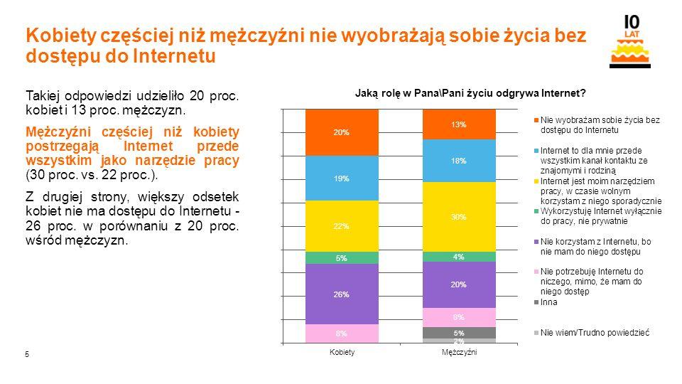 5 Orange Restricted Kobiety częściej niż mężczyźni nie wyobrażają sobie życia bez dostępu do Internetu Takiej odpowiedzi udzieliło 20 proc.