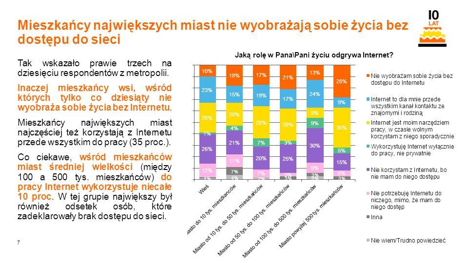 7 Orange Restricted Mieszkańcy największych miast nie wyobrażają sobie życia bez dostępu do sieci Tak wskazało prawie trzech na dziesięciu respondentów z metropolii.