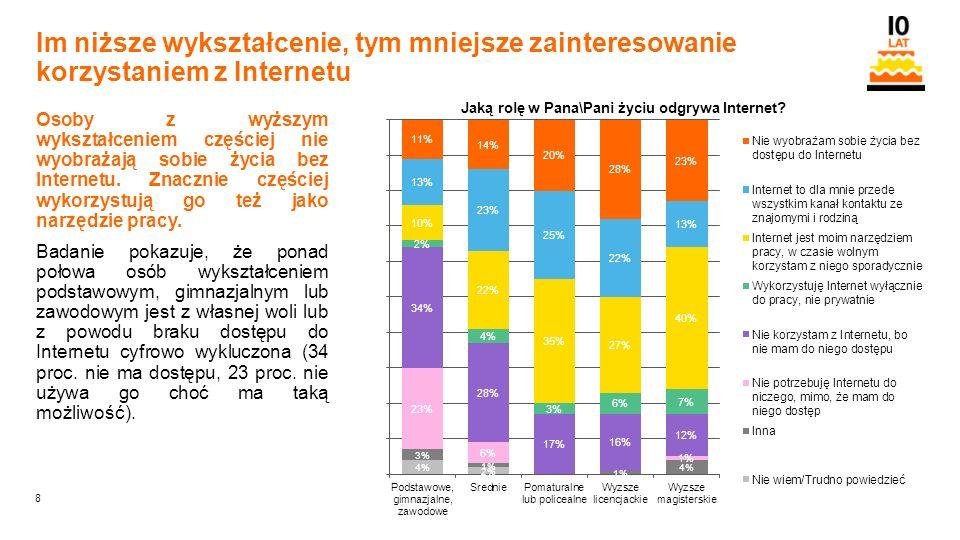 8 Orange Restricted Im niższe wykształcenie, tym mniejsze zainteresowanie korzystaniem z Internetu Osoby z wyższym wykształceniem częściej nie wyobrażają sobie życia bez Internetu.