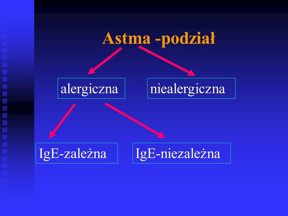 Astma -podział alergicznaniealergiczna IgE-niezależnaIgE-zależna