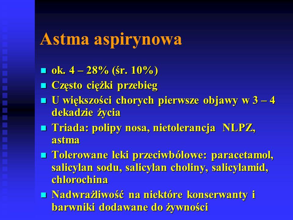Astma aspirynowa ok.4 – 28% (śr. 10%) ok. 4 – 28% (śr.