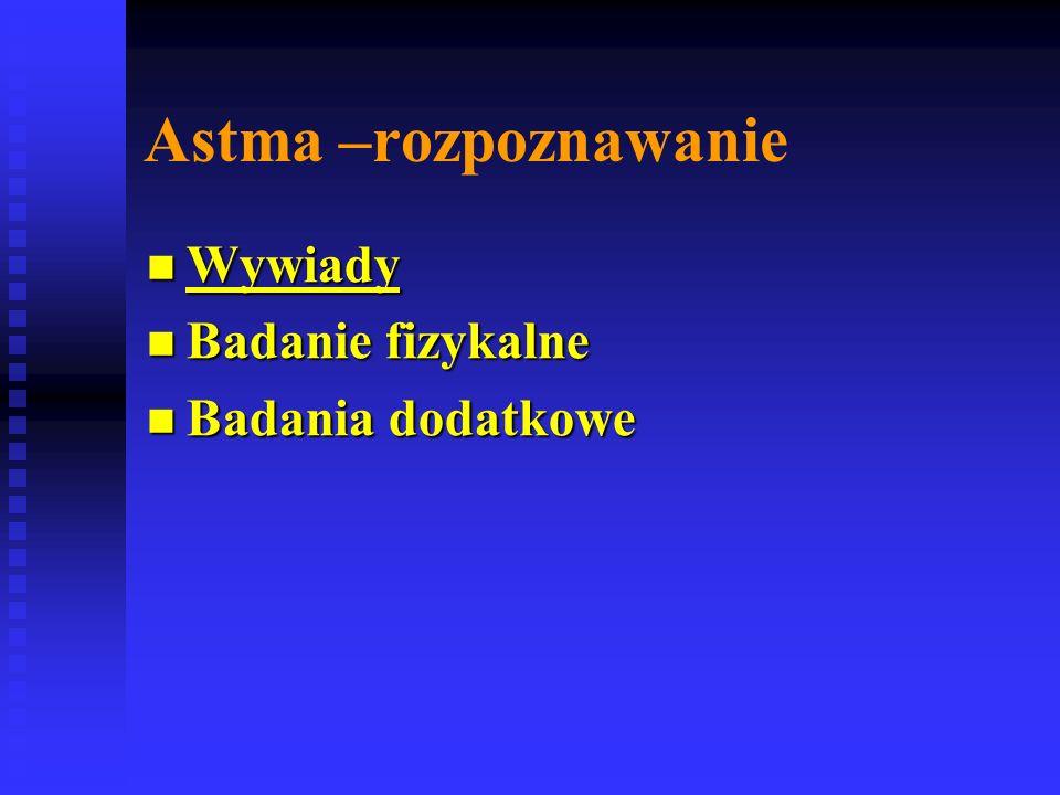 Astma –rozpoznawanie Wywiady Wywiady Badanie fizykalne Badanie fizykalne Badania dodatkowe Badania dodatkowe