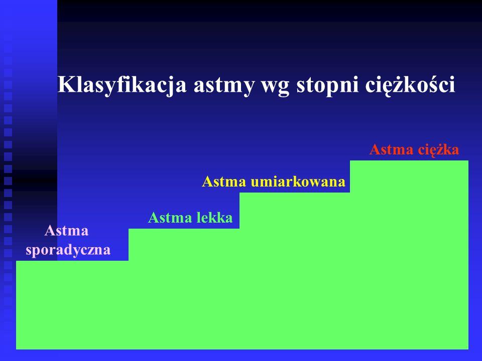 Klasyfikacja astmy wg stopni ciężkości Astma sporadyczna Astma lekka Astma umiarkowana Astma ciężka