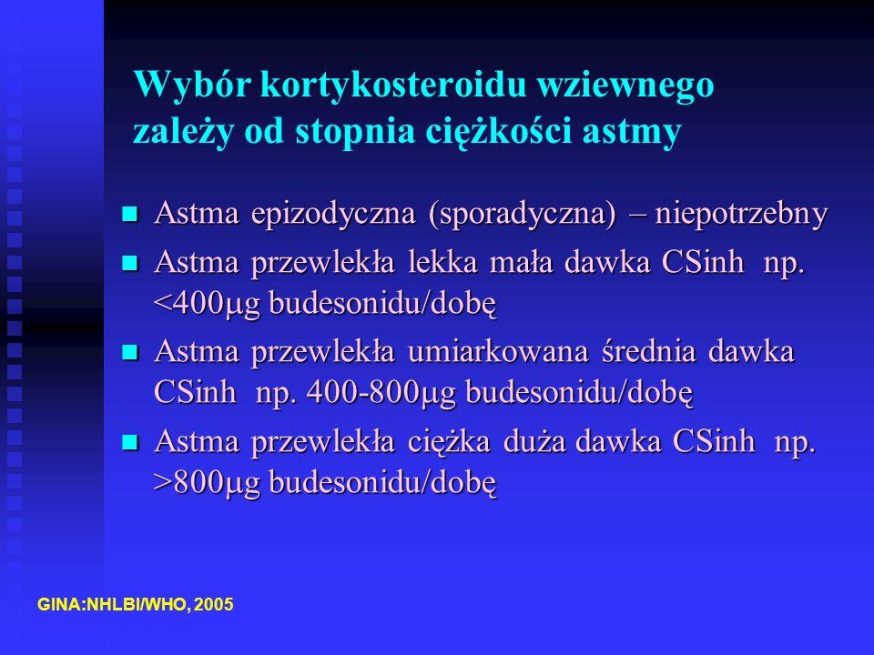Wybór kortykosteroidu wziewnego zależy od stopnia ciężkości astmy Astma epizodyczna (sporadyczna) – niepotrzebny Astma epizodyczna (sporadyczna) – niepotrzebny Astma przewlekła lekka mała dawka CSinh np.