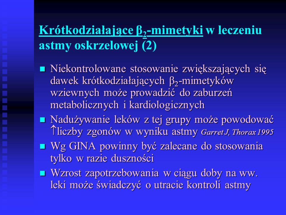 Krótkodziałające β 2 -mimetyki w leczeniu astmy oskrzelowej (2) Niekontrolowane stosowanie zwiększających się dawek krótkodziałających β 2 -mimetyków wziewnych może prowadzić do zaburzeń metabolicznych i kardiologicznych Niekontrolowane stosowanie zwiększających się dawek krótkodziałających β 2 -mimetyków wziewnych może prowadzić do zaburzeń metabolicznych i kardiologicznych Nadużywanie leków z tej grupy może powodować  liczby zgonów w wyniku astmy Garret J, Thorax 1995 Nadużywanie leków z tej grupy może powodować  liczby zgonów w wyniku astmy Garret J, Thorax 1995 Wg GINA powinny być zalecane do stosowania tylko w razie duszności Wg GINA powinny być zalecane do stosowania tylko w razie duszności Wzrost zapotrzebowania w ciągu doby na ww.