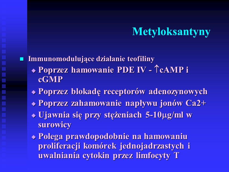 Metyloksantyny Immunomodulujące działanie teofiliny Immunomodulujące działanie teofiliny  Poprzez hamowanie PDE IV -  cAMP i cGMP  Poprzez blokadę receptorów adenozynowych  Poprzez zahamowanie napływu jonów Ca2+  Ujawnia się przy stężeniach 5-10  g/ml w surowicy  Polega prawdopodobnie na hamowaniu proliferacji komórek jednojadrzastych i uwalniania cytokin przez limfocyty T