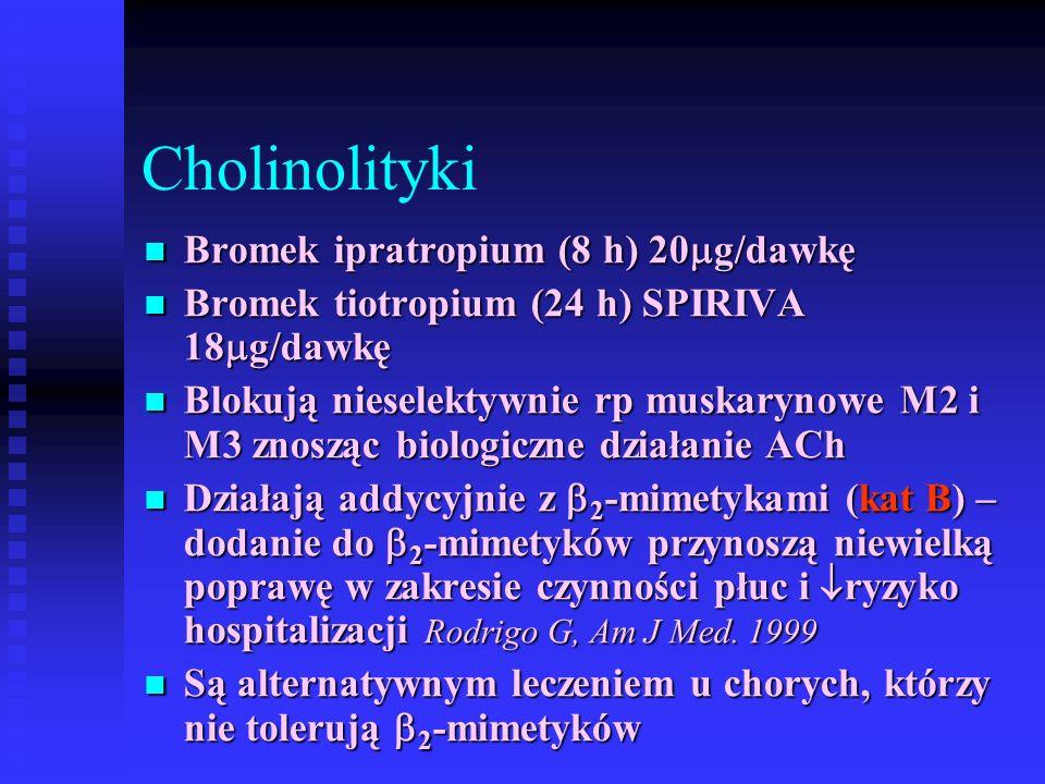 Cholinolityki Bromek ipratropium (8 h) 20  g/dawkę Bromek ipratropium (8 h) 20  g/dawkę Bromek tiotropium (24 h) SPIRIVA 18  g/dawkę Bromek tiotropium (24 h) SPIRIVA 18  g/dawkę Blokują nieselektywnie rp muskarynowe M2 i M3 znosząc biologiczne działanie ACh Blokują nieselektywnie rp muskarynowe M2 i M3 znosząc biologiczne działanie ACh Działają addycyjnie z  2 -mimetykami (kat B) – dodanie do  2 -mimetyków przynoszą niewielką poprawę w zakresie czynności płuc i  ryzyko hospitalizacji Rodrigo G, Am J Med.