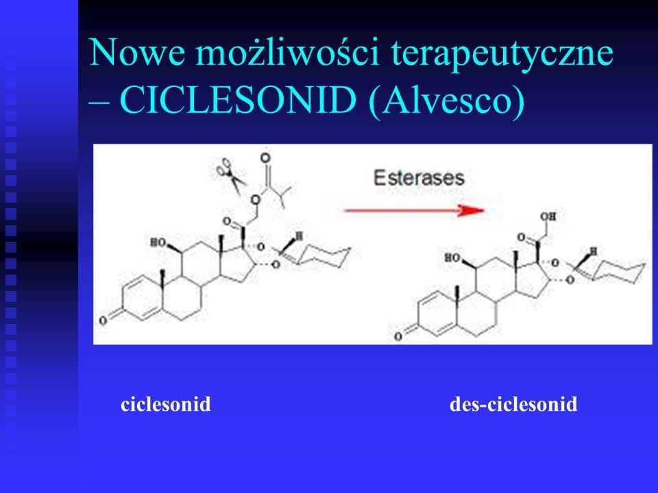Nowe możliwości terapeutyczne – CICLESONID (Alvesco) ciclesoniddes-ciclesonid