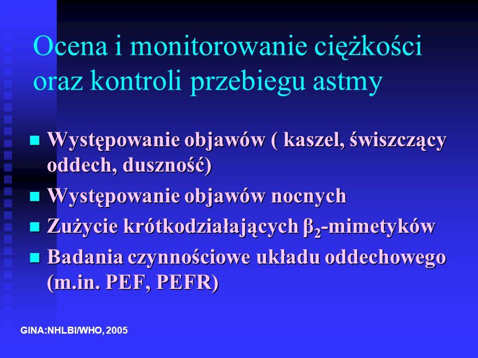 Ocena i monitorowanie ciężkości oraz kontroli przebiegu astmy Występowanie objawów ( kaszel, świszczący oddech, duszność) Występowanie objawów ( kaszel, świszczący oddech, duszność) Występowanie objawów nocnych Występowanie objawów nocnych Zużycie krótkodziałających β 2 -mimetyków Zużycie krótkodziałających β 2 -mimetyków Badania czynnościowe układu oddechowego (m.in.