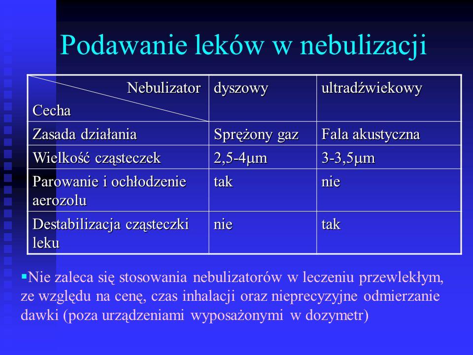 Podawanie leków w nebulizacji Nebulizator NebulizatorCechadyszowyultradźwiekowy Zasada działania Sprężony gaz Fala akustyczna Wielkość cząsteczek 2,5-4  m 3-3,5  m Parowanie i ochłodzenie aerozolu taknie Destabilizacja cząsteczki leku nietak  Nie zaleca się stosowania nebulizatorów w leczeniu przewlekłym, ze względu na cenę, czas inhalacji oraz nieprecyzyjne odmierzanie dawki (poza urządzeniami wyposażonymi w dozymetr)