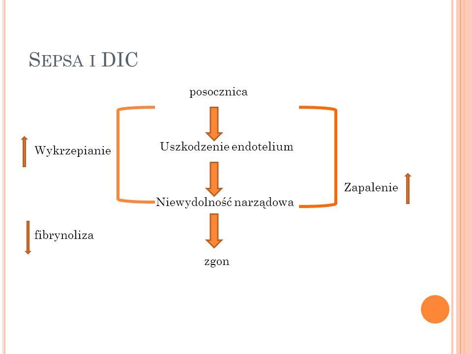 S EPSA I DIC posocznica Uszkodzenie endotelium Niewydolność narządowa zgon Zapalenie Wykrzepianie fibrynoliza