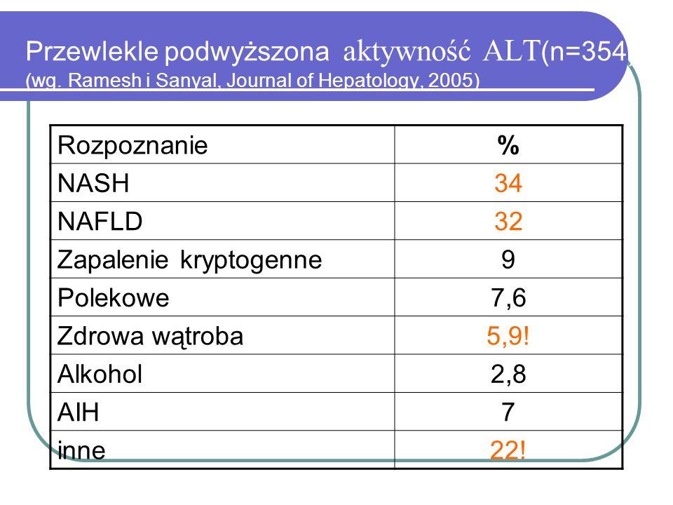 Przewlekle podwyższona aktywność ALT (n=354) (wg. Ramesh i Sanyal, Journal of Hepatology, 2005) Rozpoznanie% NASH34 NAFLD32 Zapalenie kryptogenne9 Pol