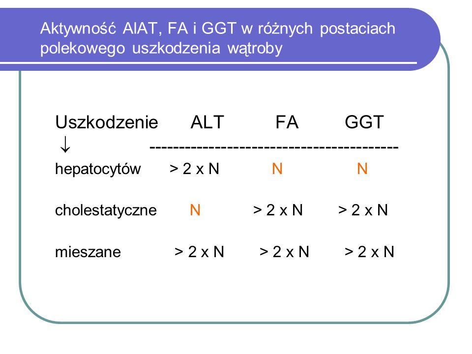 Aktywność AlAT, FA i GGT w różnych postaciach polekowego uszkodzenia wątroby Uszkodzenie ALT FA GGT  ----------------------------------------- hepato