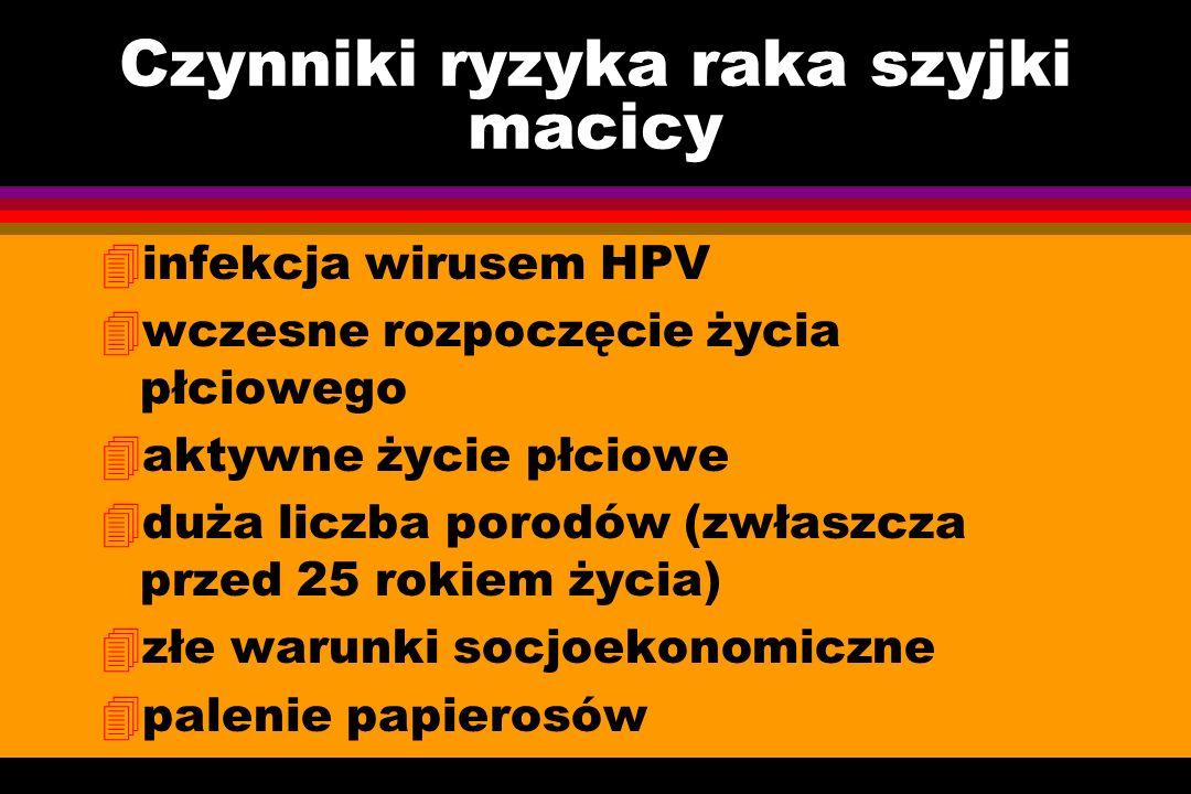 Czynniki ryzyka raka szyjki macicy 4infekcja wirusem HPV 4wczesne rozpoczęcie życia płciowego 4aktywne życie płciowe 4duża liczba porodów (zwłaszcza p