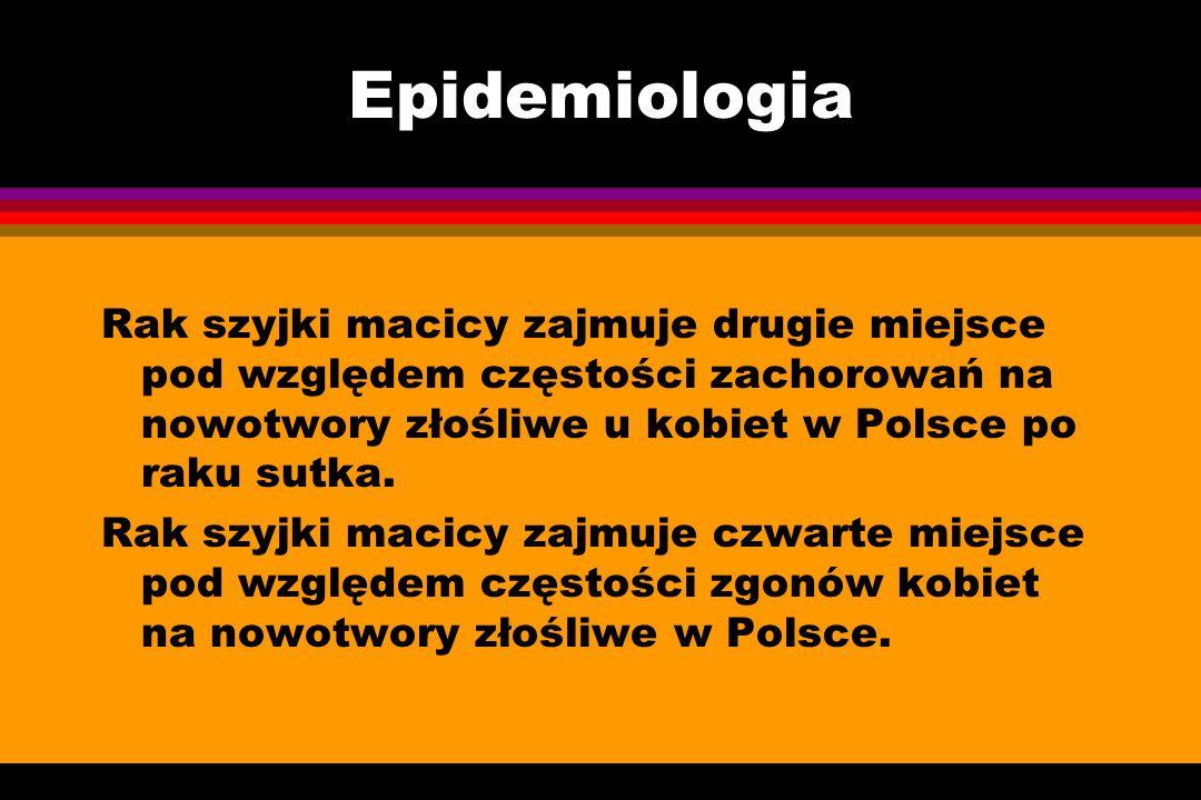 Epidemiologia Rak szyjki macicy zajmuje drugie miejsce pod względem częstości zachorowań na nowotwory złośliwe u kobiet w Polsce po raku sutka. Rak sz