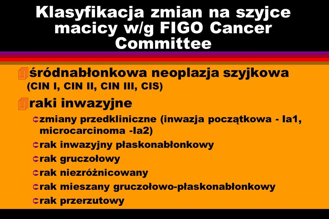 Klasyfikacja zmian na szyjce macicy w/g FIGO Cancer Committee 4śródnabłonkowa neoplazja szyjkowa (CIN I, CIN II, CIN III, CIS) 4raki inwazyjne Û zmian