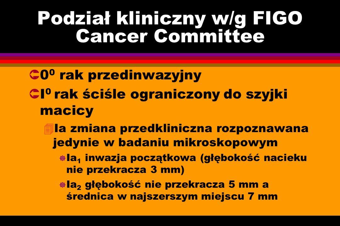Podział kliniczny w/g FIGO Cancer Committee Û0 0 rak przedinwazyjny ÛI 0 rak ściśle ograniczony do szyjki macicy 4Ia zmiana przedkliniczna rozpoznawan