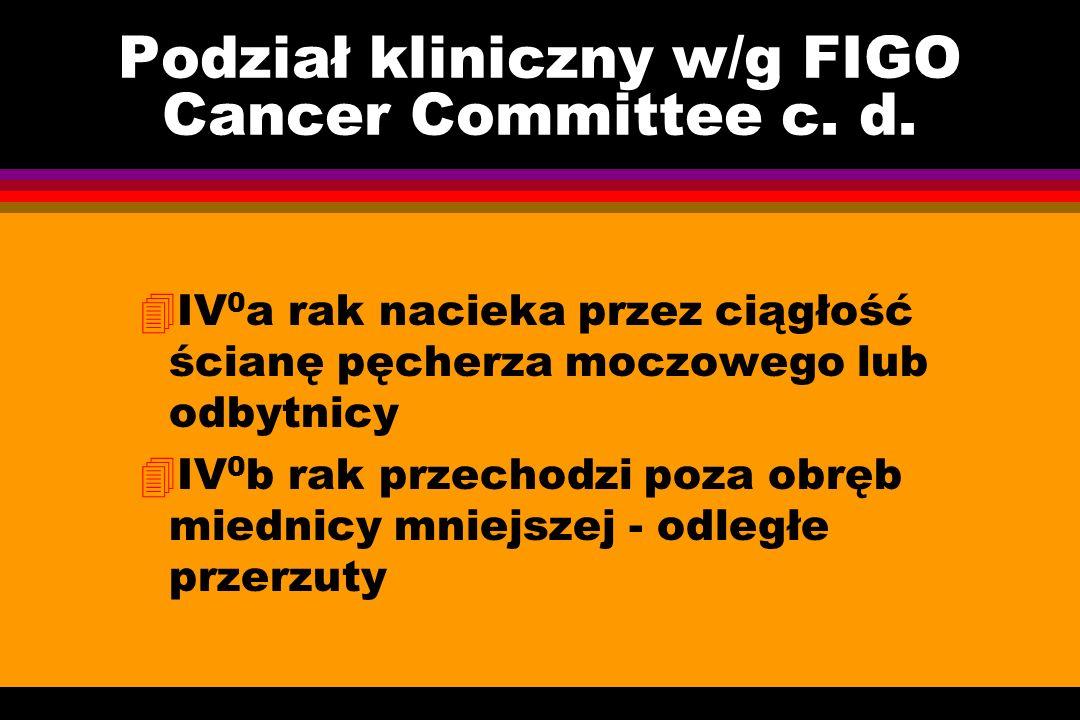 Podział kliniczny w/g FIGO Cancer Committee c. d. 4IV 0 a rak nacieka przez ciągłość ścianę pęcherza moczowego lub odbytnicy 4IV 0 b rak przechodzi po