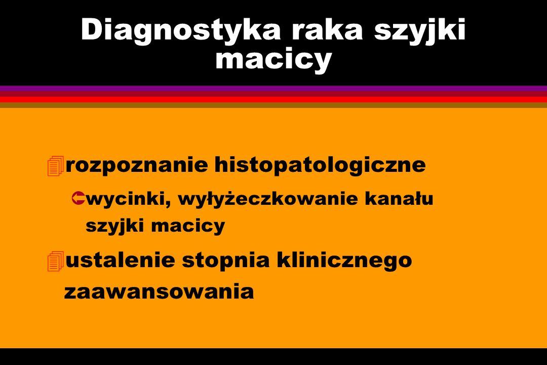 Diagnostyka raka szyjki macicy 4rozpoznanie histopatologiczne Ûwycinki, wyłyżeczkowanie kanału szyjki macicy 4ustalenie stopnia klinicznego zaawansowa