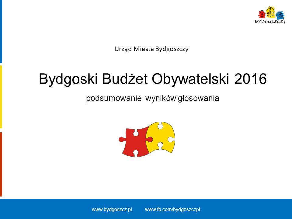 Bydgoski Budżet Obywatelski 2016 podsumowanie wyników głosowania Urząd Miasta Bydgoszczy www.bydgoszcz.pl www.fb.com/bydgoszczpl