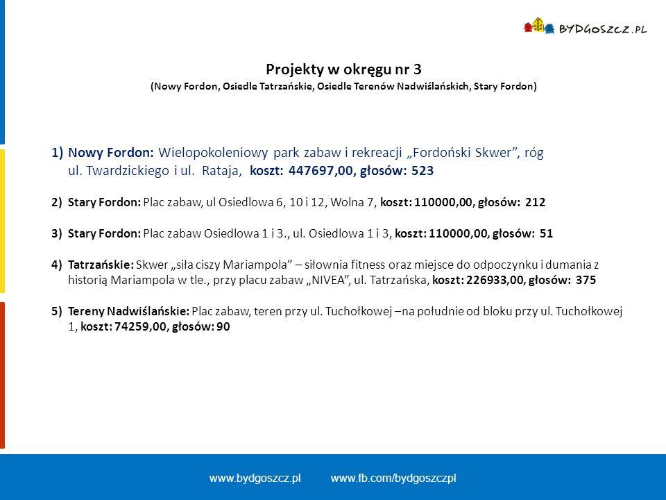 """1)Nowy Fordon: Wielopokoleniowy park zabaw i rekreacji """"Fordoński Skwer"""", róg ul. Twardzickiego i ul. Rataja, koszt: 447697,00, głosów: 523 2)Stary Fo"""