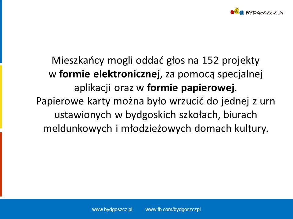Mieszkańcy mogli oddać głos na 152 projekty w formie elektronicznej, za pomocą specjalnej aplikacji oraz w formie papierowej. Papierowe karty można by