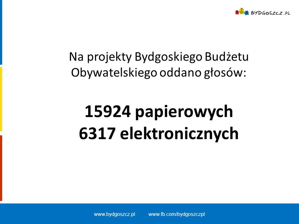 1)Błonie: Budowa miejsc postojowych, wzdłuż ul.16 Pułku Ułanów Wlkp.