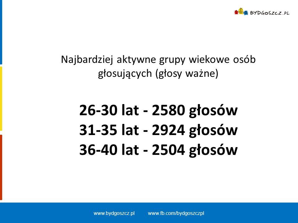 Projekty w okręgu nr 1 (Czyżkówko, Flisy, Miedzyń-Prądy, Okole, Osowa Góra, Piaski, Smukała-Opławiec-Janowo, Wilczak-Jary) www.bydgoszcz.pl www.fb.com/bydgoszczpl