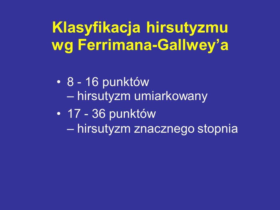 8 - 16 punktów – hirsutyzm umiarkowany 17 - 36 punktów – hirsutyzm znacznego stopnia Klasyfikacja hirsutyzmu wg Ferrimana-Gallwey'a