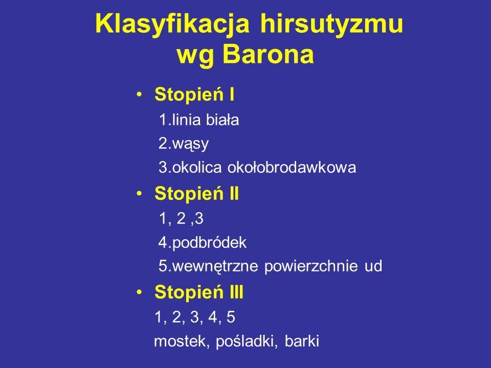 Klasyfikacja hirsutyzmu wg Barona Stopień I 1.linia biała 2.wąsy 3.okolica okołobrodawkowa Stopień II 1, 2,3 4.podbródek 5.wewnętrzne powierzchnie ud