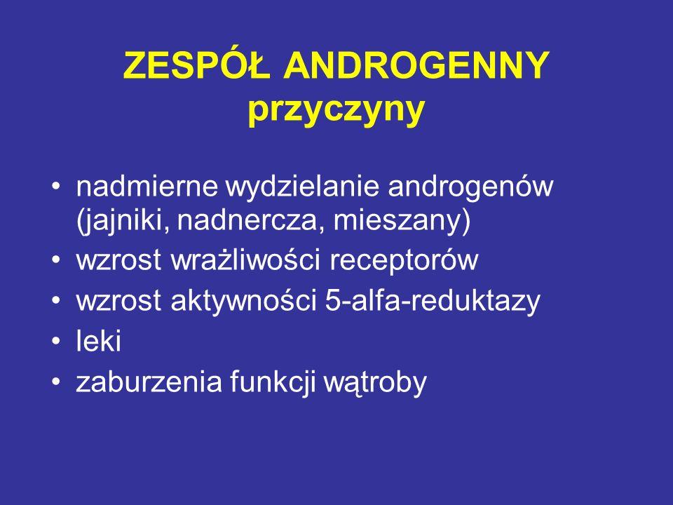 ZESPÓŁ ANDROGENNY przyczyny nadmierne wydzielanie androgenów (jajniki, nadnercza, mieszany) wzrost wrażliwości receptorów wzrost aktywności 5-alfa-red