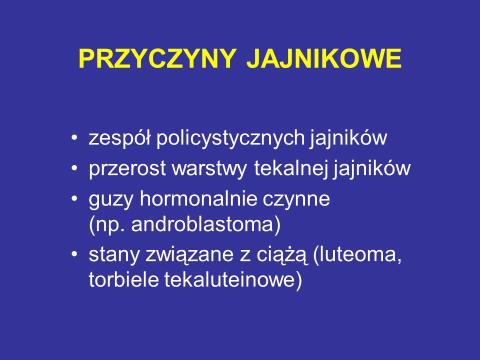 PRZYCZYNY JAJNIKOWE zespół policystycznych jajników przerost warstwy tekalnej jajników guzy hormonalnie czynne (np. androblastoma) stany związane z ci