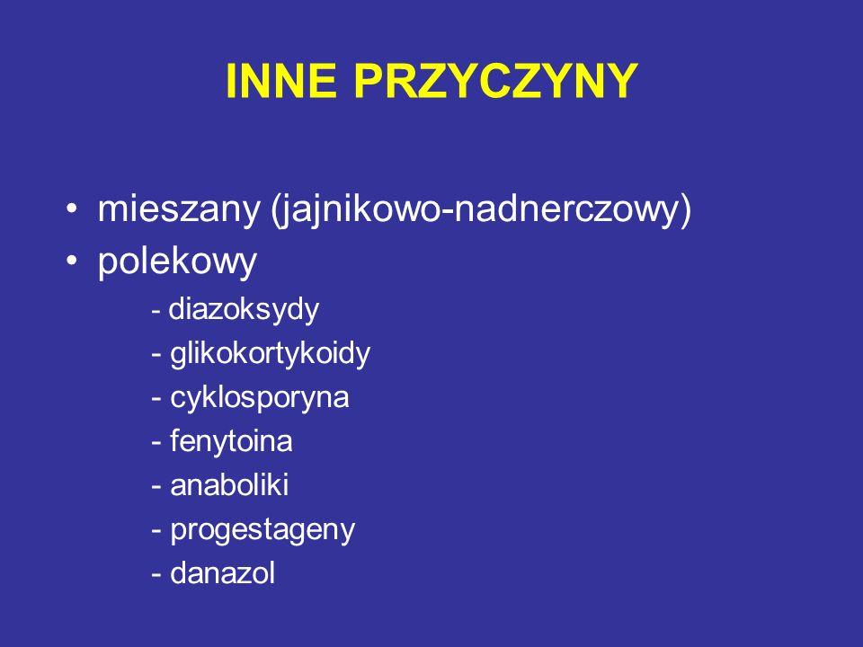 INNE PRZYCZYNY mieszany (jajnikowo-nadnerczowy) polekowy - diazoksydy - glikokortykoidy - cyklosporyna - fenytoina - anaboliki - progestageny - danazo