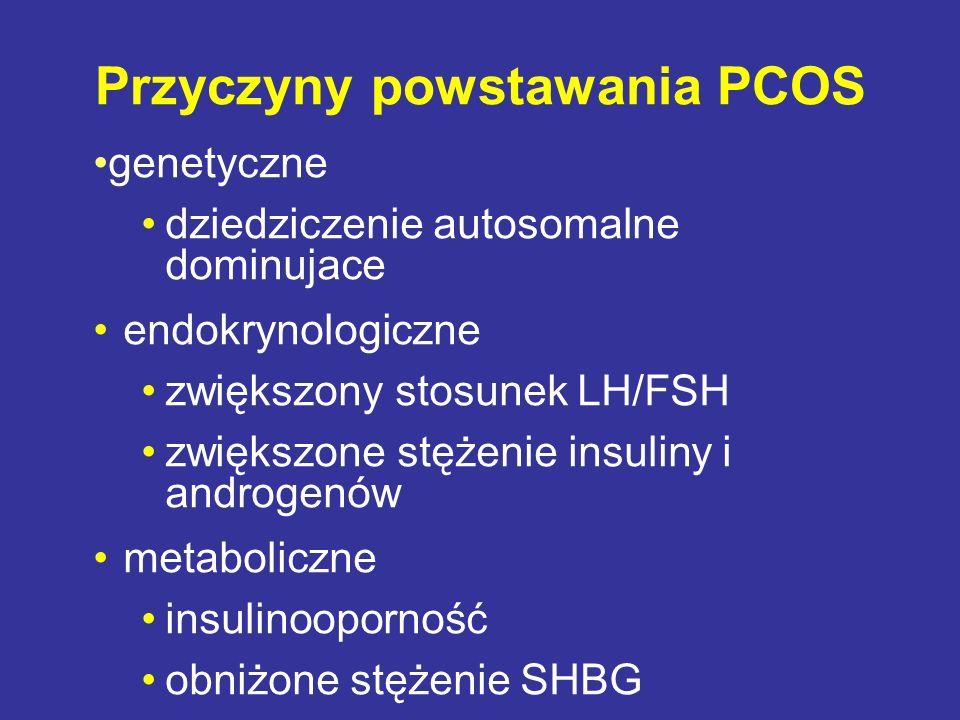 Przyczyny powstawania PCOS genetyczne dziedziczenie autosomalne dominujace endokrynologiczne zwiększony stosunek LH/FSH zwiększone stężenie insuliny i