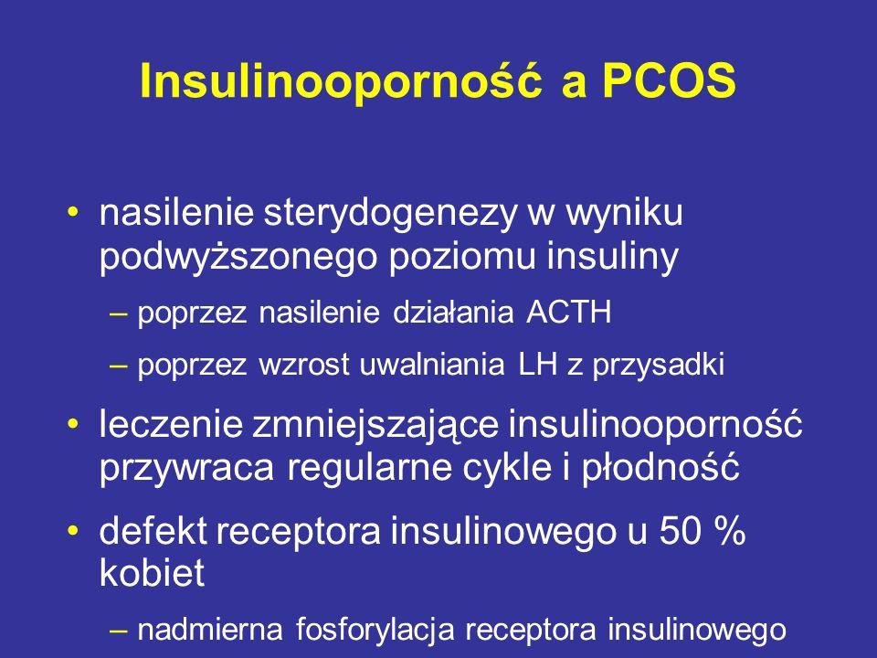 Insulinooporność a PCOS nasilenie sterydogenezy w wyniku podwyższonego poziomu insuliny –poprzez nasilenie działania ACTH –poprzez wzrost uwalniania L