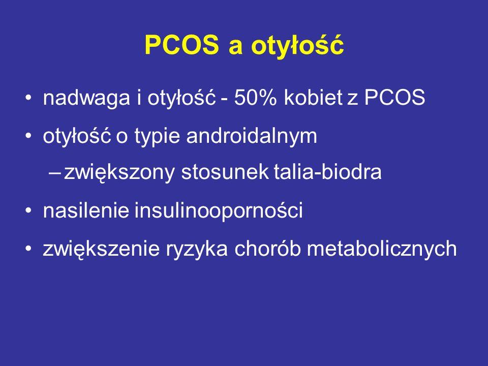 PCOS a otyłość nadwaga i otyłość - 50% kobiet z PCOS otyłość o typie androidalnym –zwiększony stosunek talia-biodra nasilenie insulinooporności zwięks