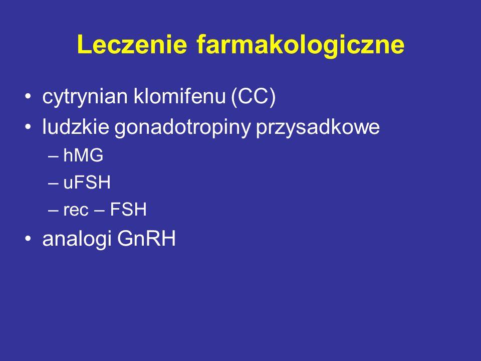 Leczenie farmakologiczne cytrynian klomifenu (CC) ludzkie gonadotropiny przysadkowe –hMG –uFSH –rec – FSH analogi GnRH