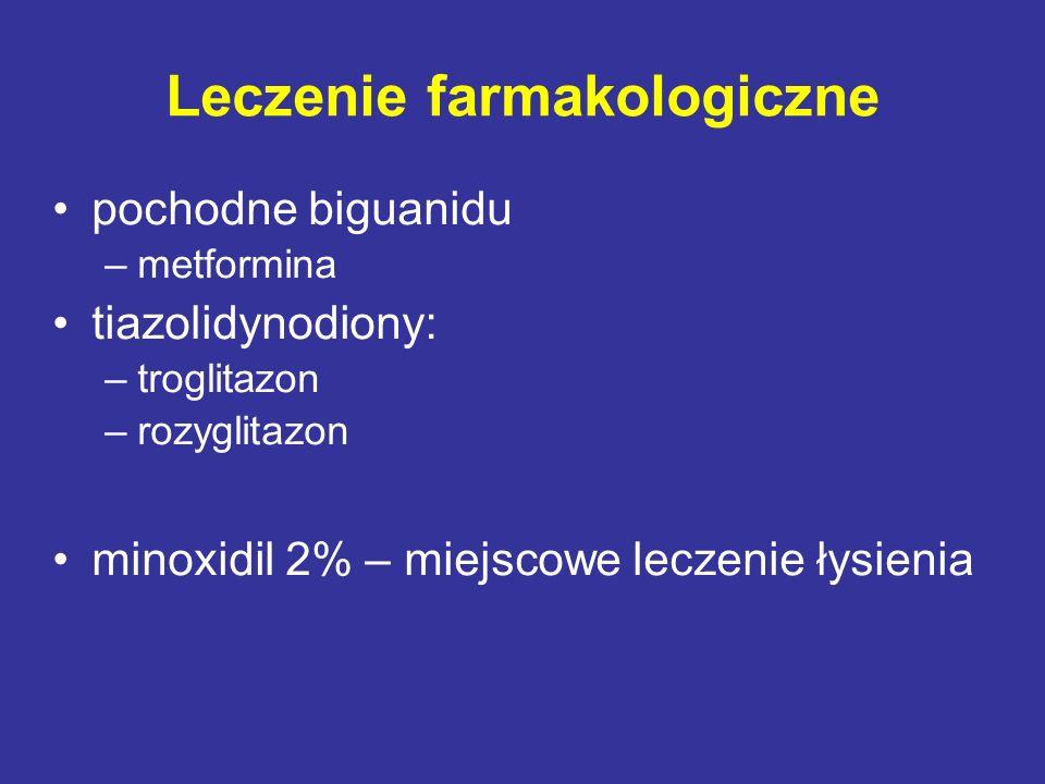 Leczenie farmakologiczne pochodne biguanidu –metformina tiazolidynodiony: –troglitazon –rozyglitazon minoxidil 2% – miejscowe leczenie łysienia