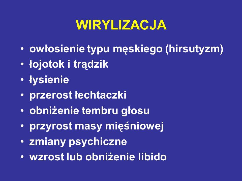 ŁYSIENIE ANDROGENOWE U KOBIET wg Ludwiga