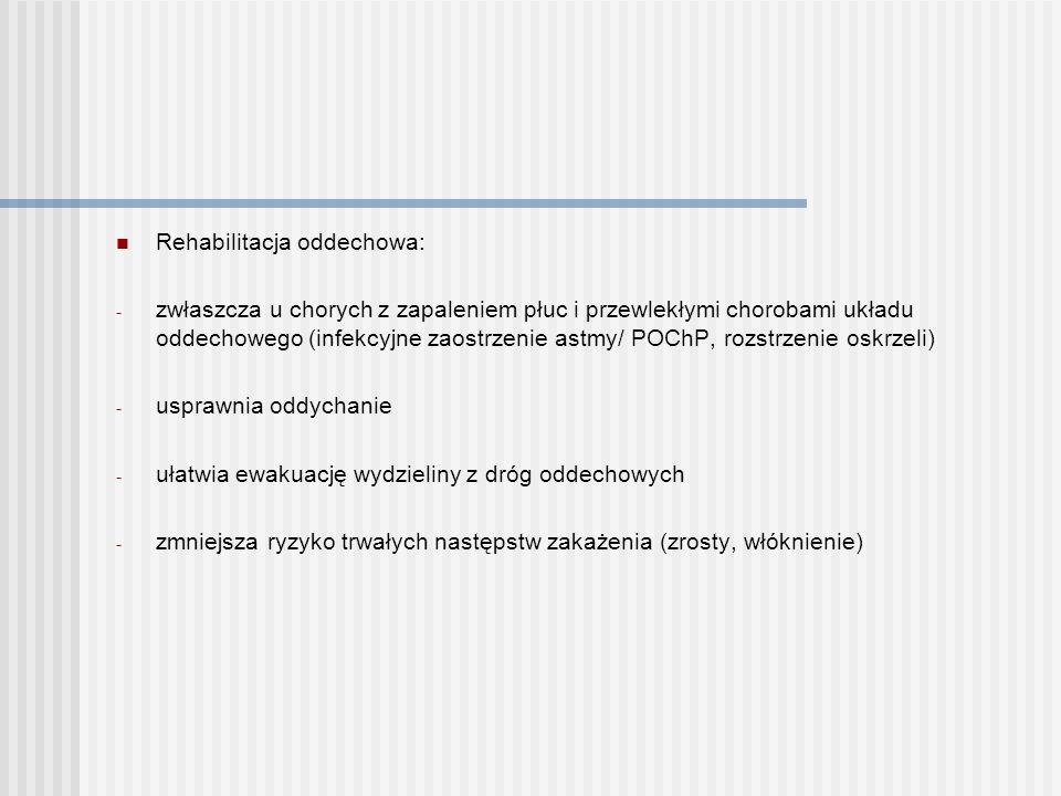 Antybiotykoterapia zakażeń dolnych dróg oddechowych Amoksycylina (+/- kw.