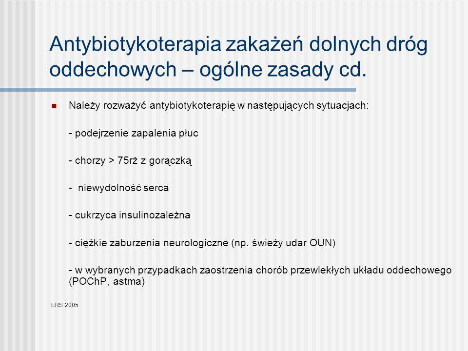 Antybiotykoterapia zakażeń dolnych dróg oddechowych – ogólne zasady cd.