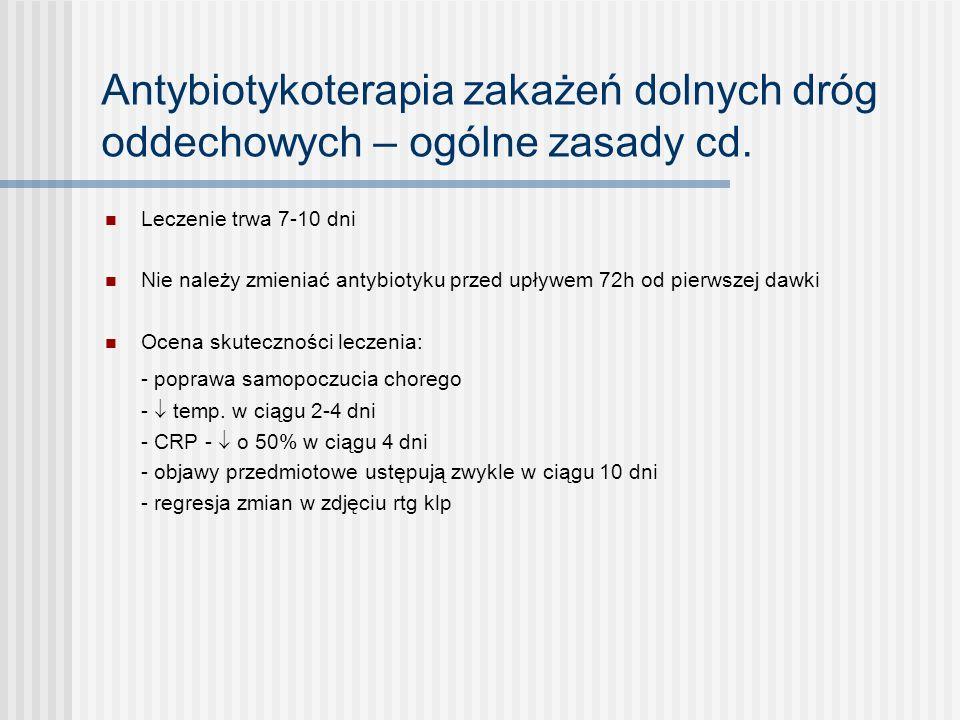 Sytuacje szczególne Zaostrzenie POChP duszność  objętości plwociny ropna plwocina 3 z 3 daj antybiotyk 2 z 3 daj antybiotyk, jeśli ropna wydzielina 1 z 3 bez antybiotyku Anthonisen 1987, ERS 2005